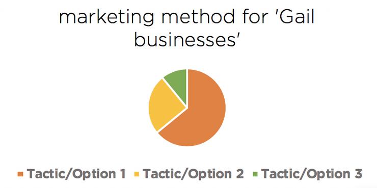 Marketing-methods-1